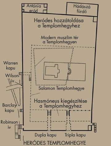 A Templomhegy térképe